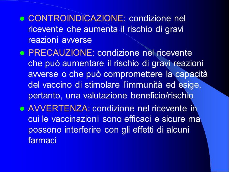 CONTROINDICAZIONE: condizione nel ricevente che aumenta il rischio di gravi reazioni avverse