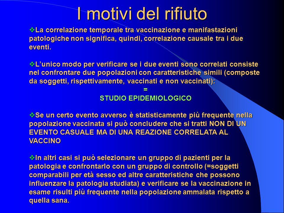 STUDIO EPIDEMIOLOGICO