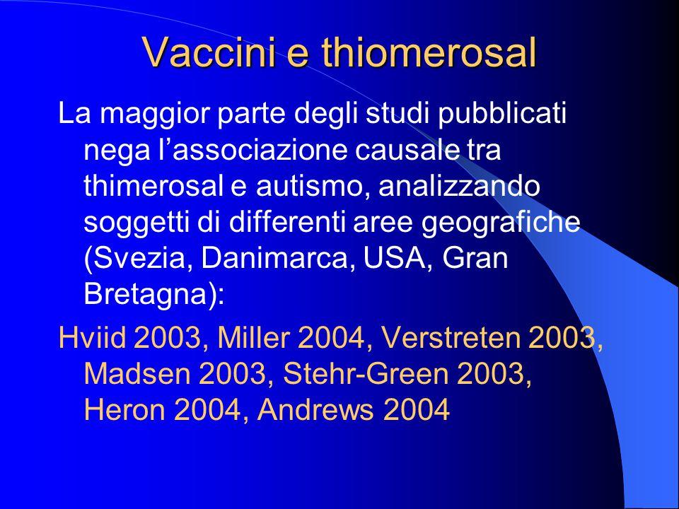 Vaccini e thiomerosal