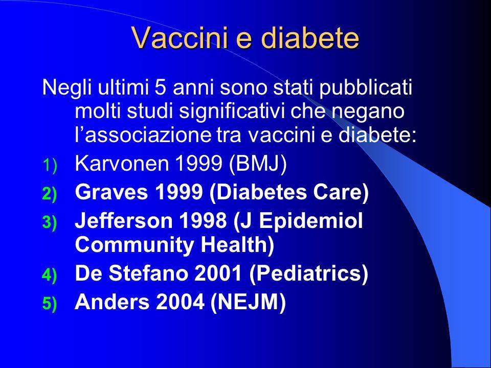 Vaccini e diabete Negli ultimi 5 anni sono stati pubblicati molti studi significativi che negano l'associazione tra vaccini e diabete: