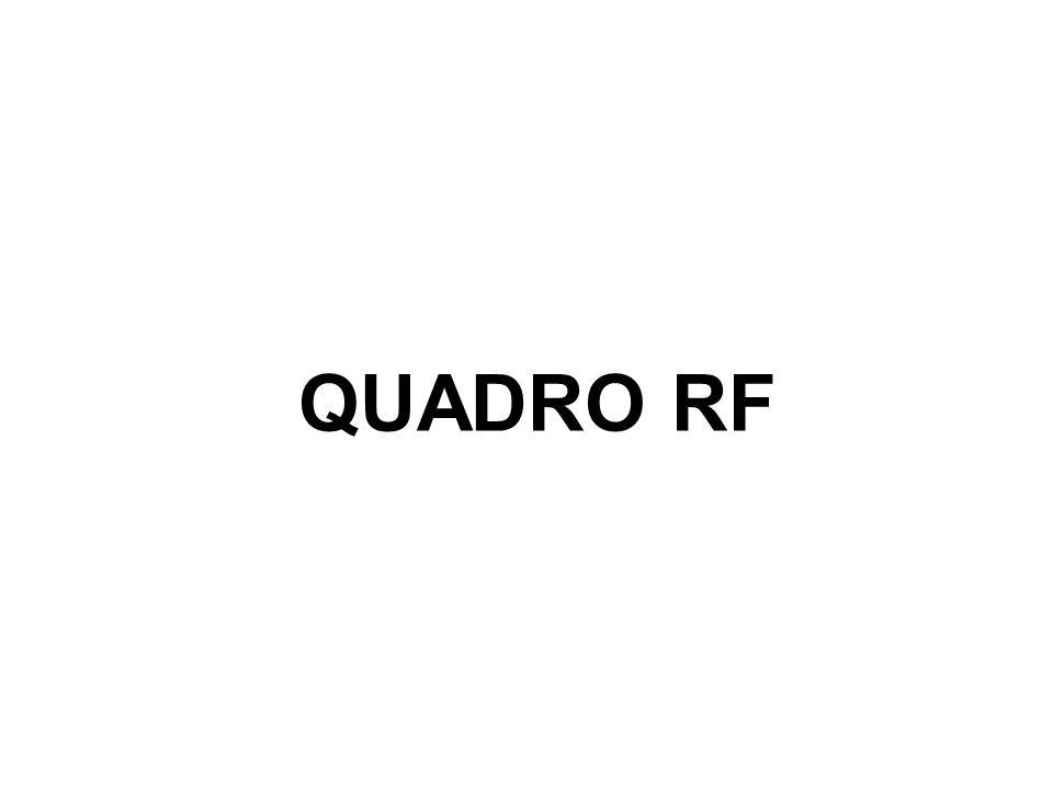 QUADRO RF
