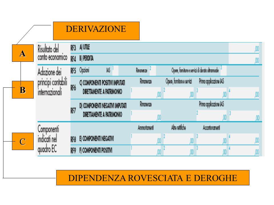 DIPENDENZA ROVESCIATA E DEROGHE