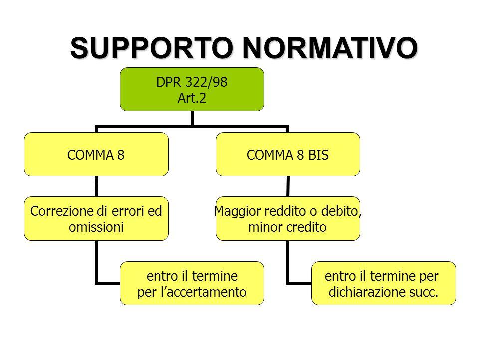 SUPPORTO NORMATIVO