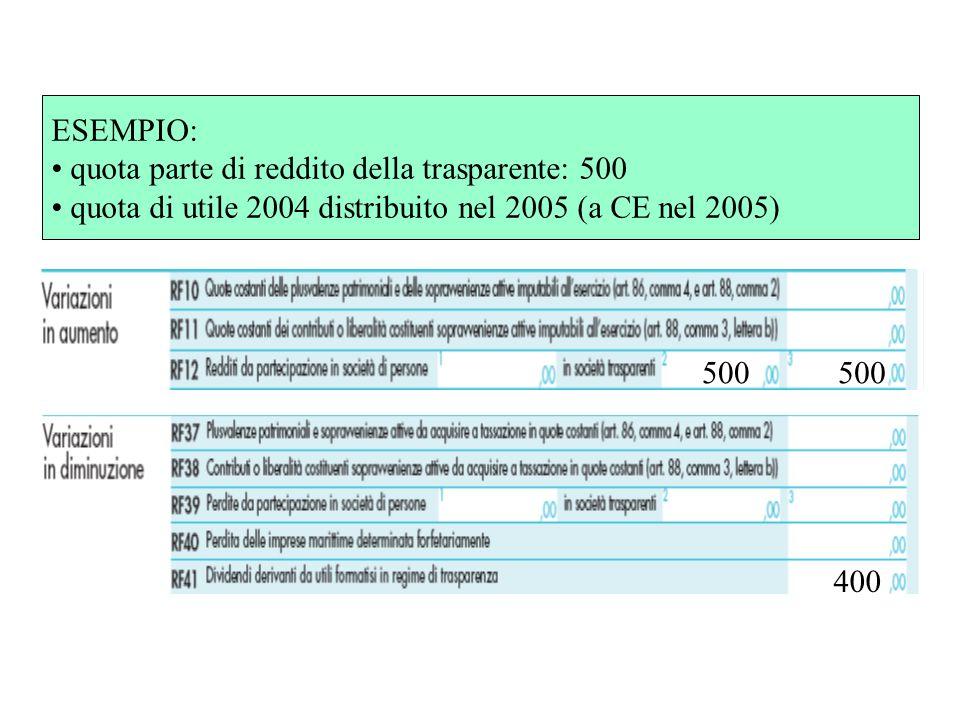 ESEMPIO: quota parte di reddito della trasparente: 500. quota di utile 2004 distribuito nel 2005 (a CE nel 2005)