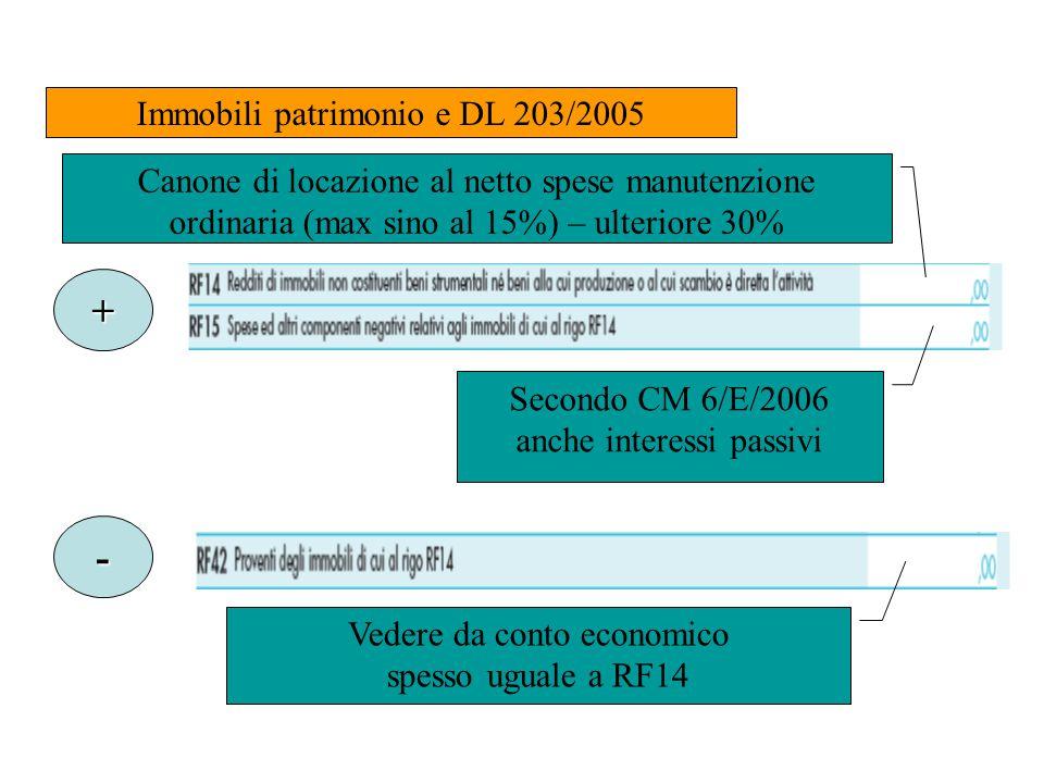 + - Immobili patrimonio e DL 203/2005