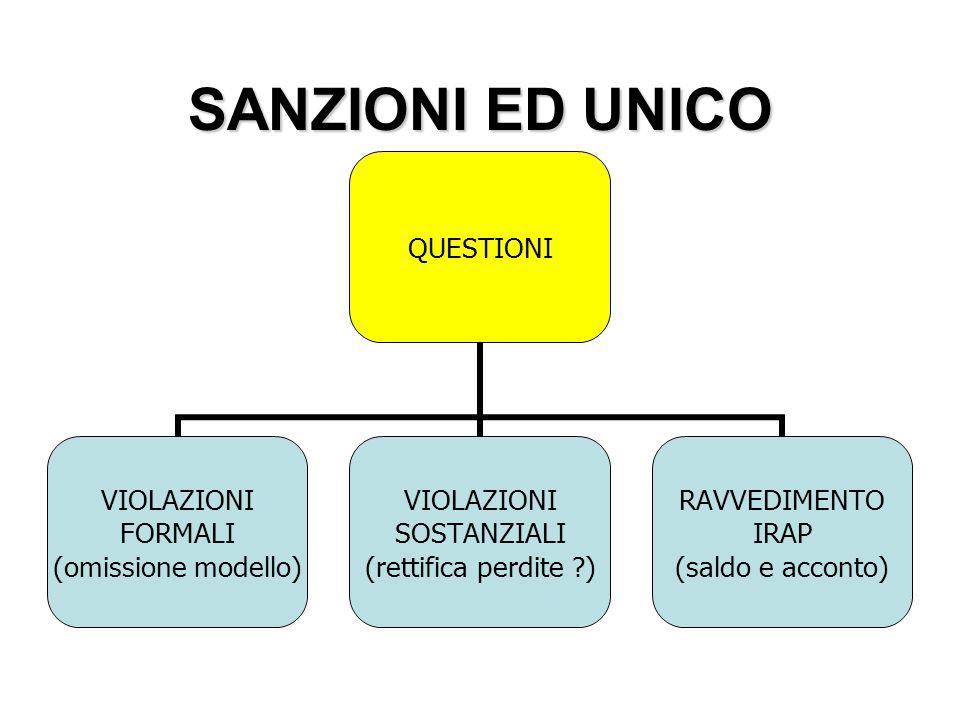 SANZIONI ED UNICO