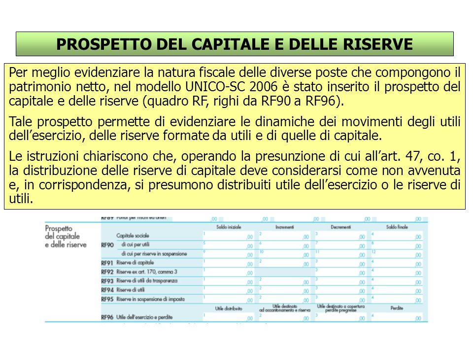PROSPETTO DEL CAPITALE E DELLE RISERVE