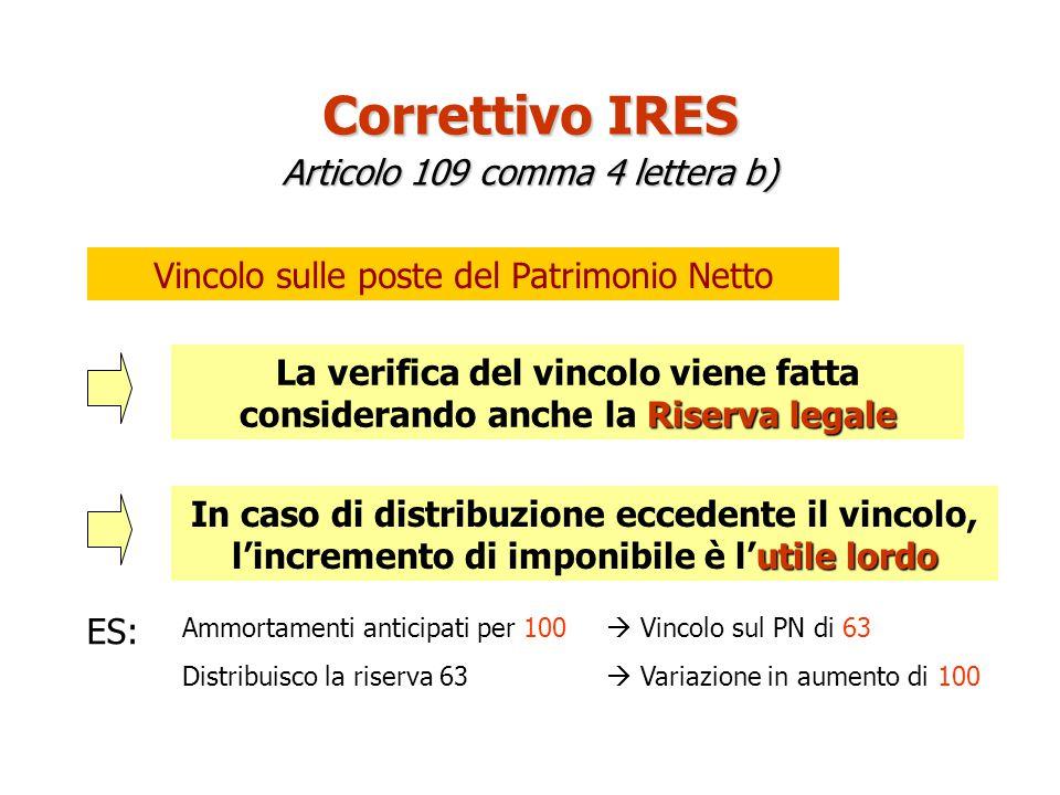 Correttivo IRES Articolo 109 comma 4 lettera b)