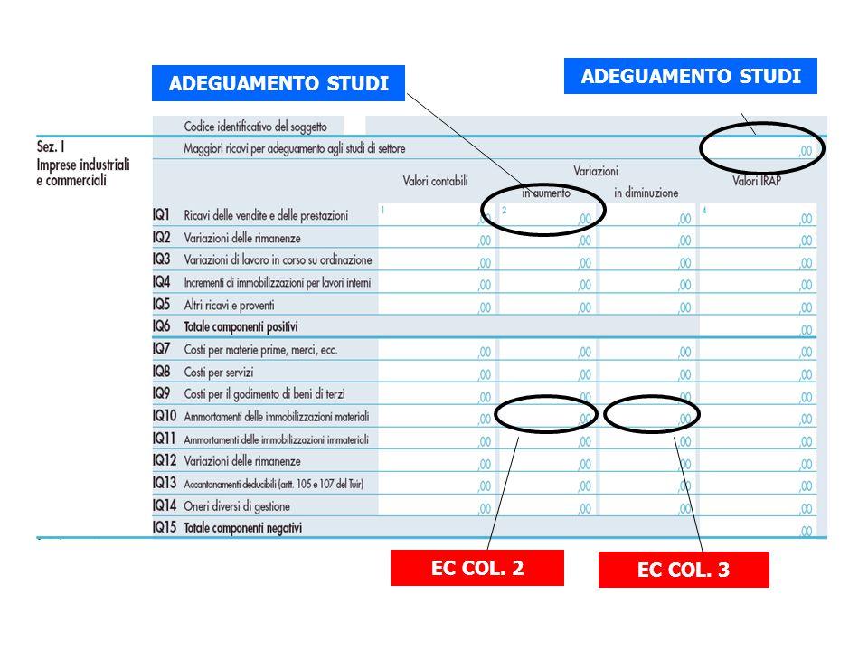 ADEGUAMENTO STUDI ADEGUAMENTO STUDI EC COL. 2 EC COL. 3