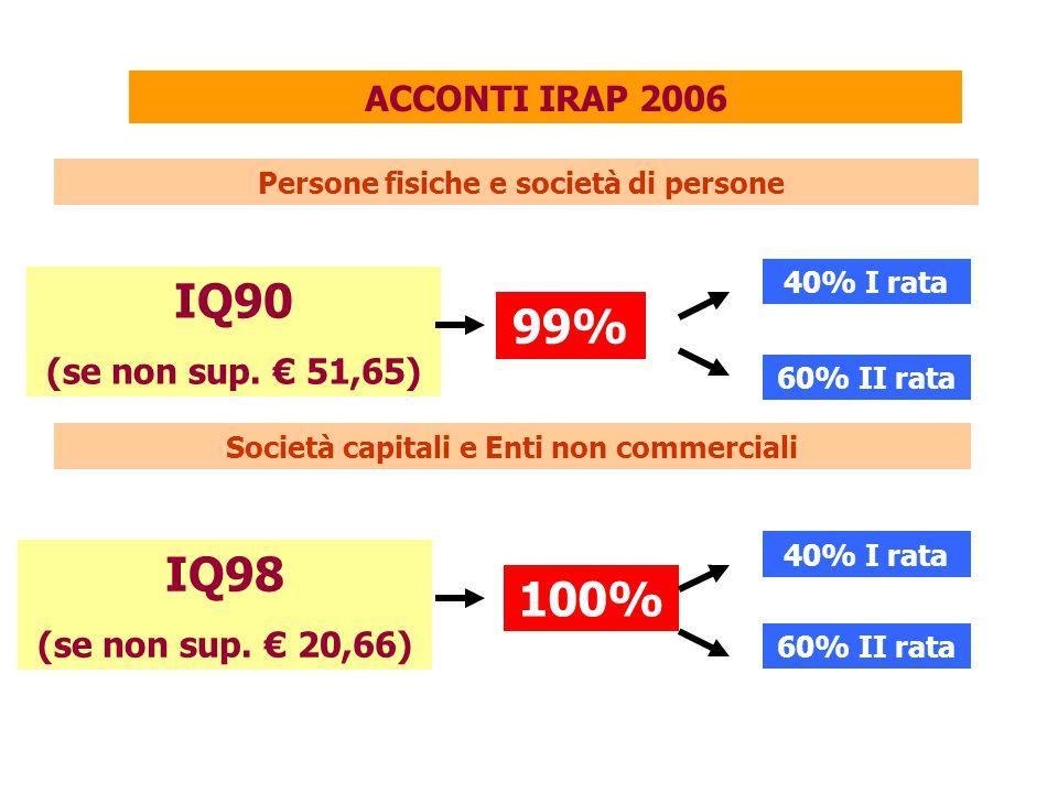 IQ90 99% IQ98 100% ACCONTI IRAP 2006 (se non sup. € 51,65)
