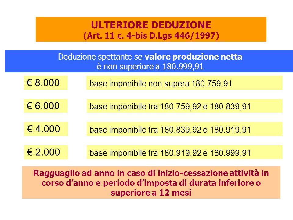 ULTERIORE DEDUZIONE (Art. 11 c. 4-bis D.Lgs 446/1997)