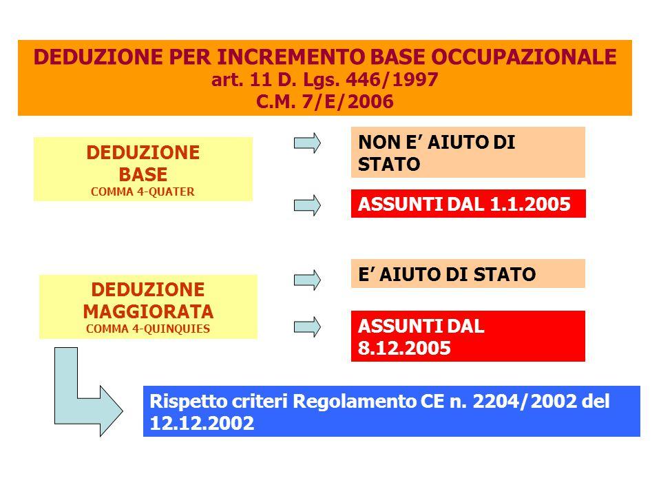 DEDUZIONE BASE COMMA 4-QUATER DEDUZIONE MAGGIORATA COMMA 4-QUINQUIES