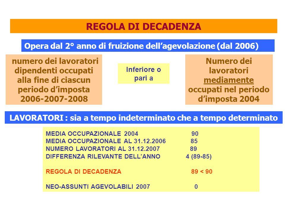 REGOLA DI DECADENZA Opera dal 2° anno di fruizione dell'agevolazione (dal 2006)