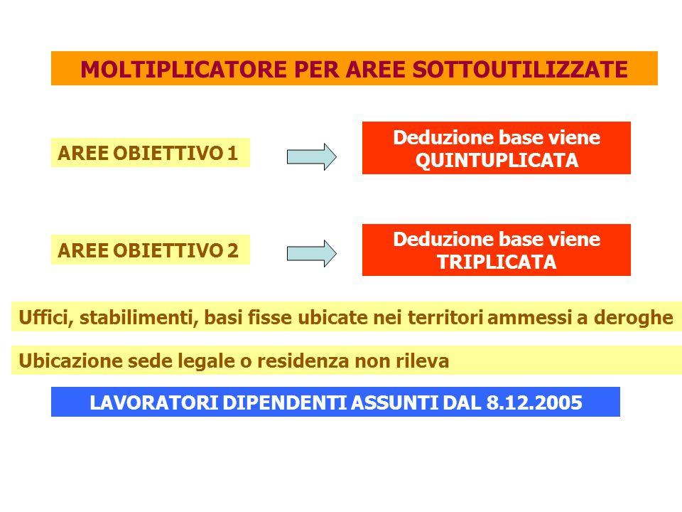 MOLTIPLICATORE PER AREE SOTTOUTILIZZATE