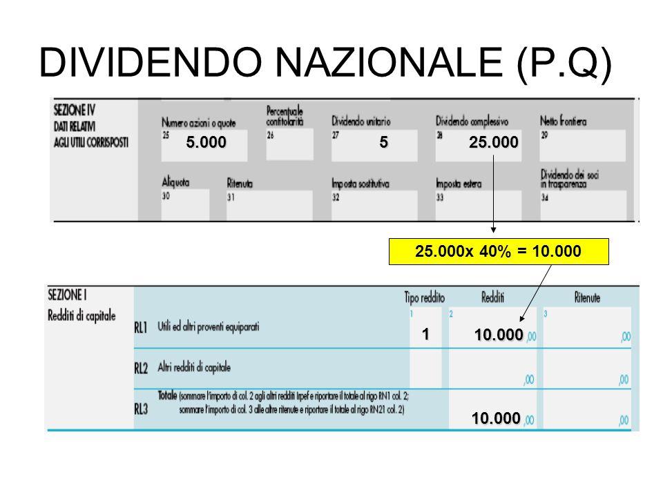 DIVIDENDO NAZIONALE (P.Q)