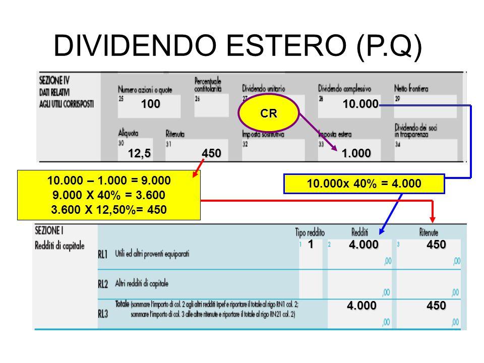 DIVIDENDO ESTERO (P.Q) 100 10.000 CR 12,5 450 1.000