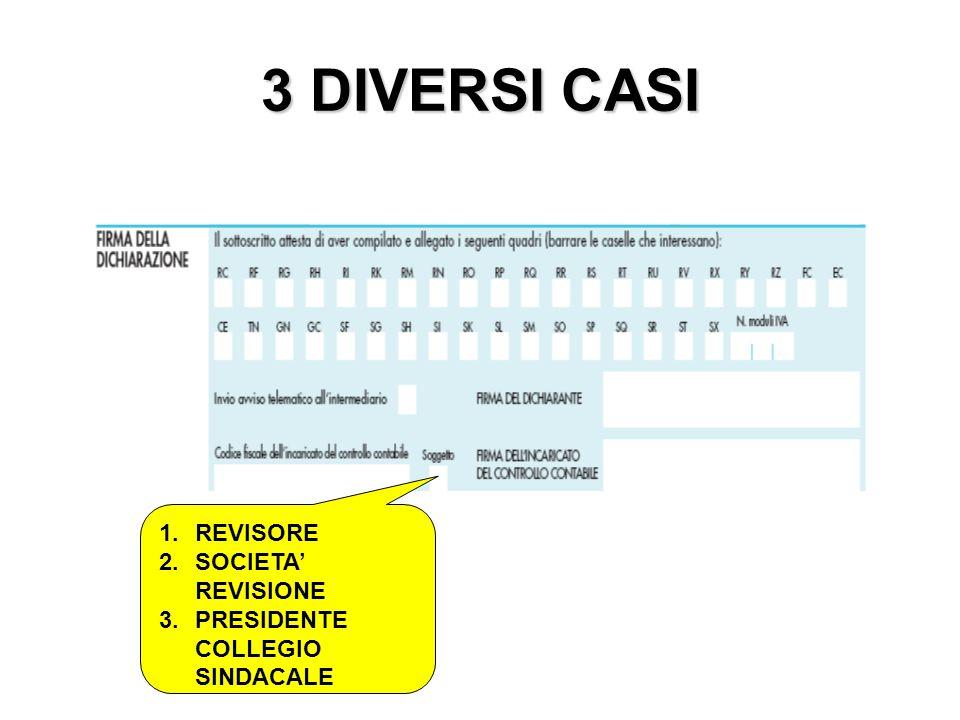 3 DIVERSI CASI REVISORE SOCIETA' REVISIONE