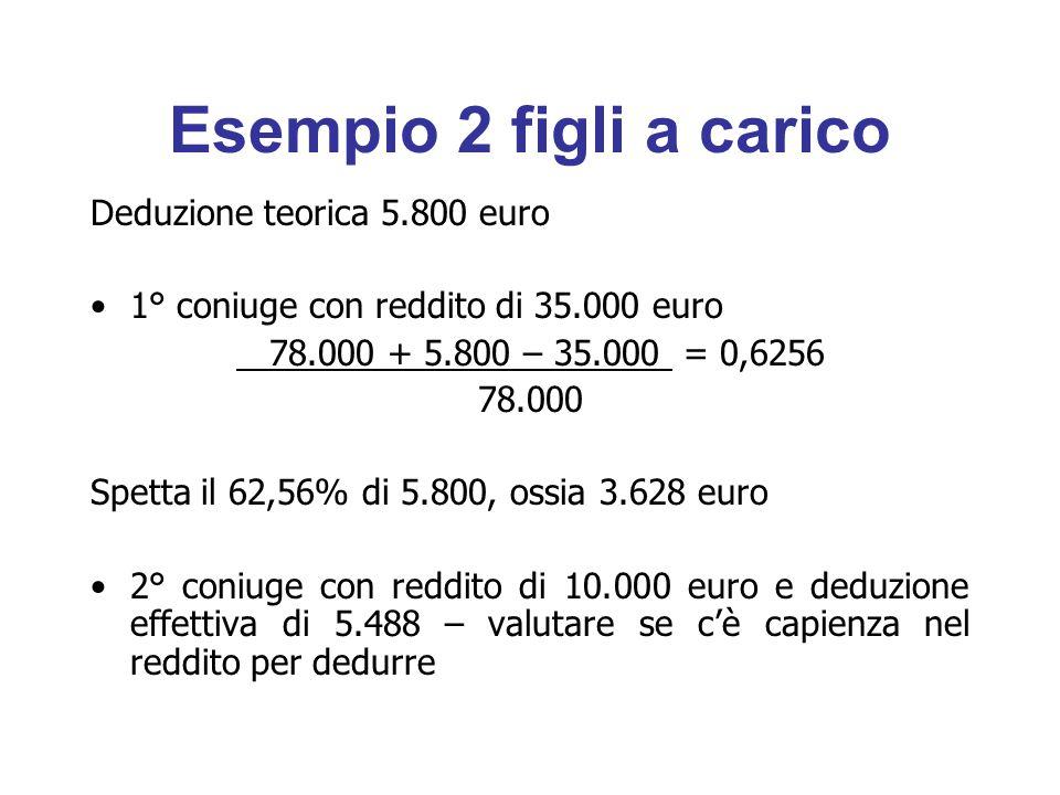 Esempio 2 figli a carico Deduzione teorica 5.800 euro