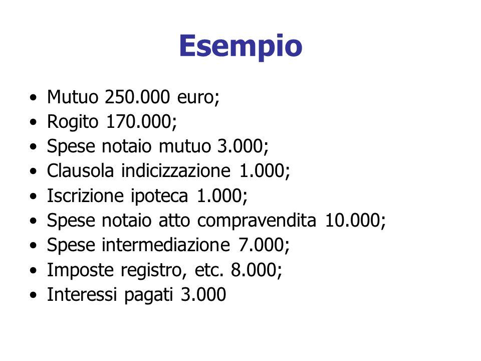 Esempio Mutuo 250.000 euro; Rogito 170.000; Spese notaio mutuo 3.000;