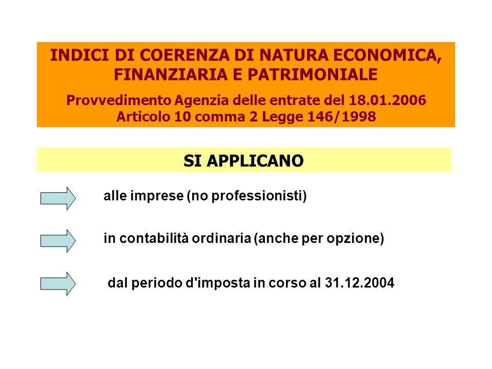 INDICI DI COERENZA DI NATURA ECONOMICA, FINANZIARIA E PATRIMONIALE