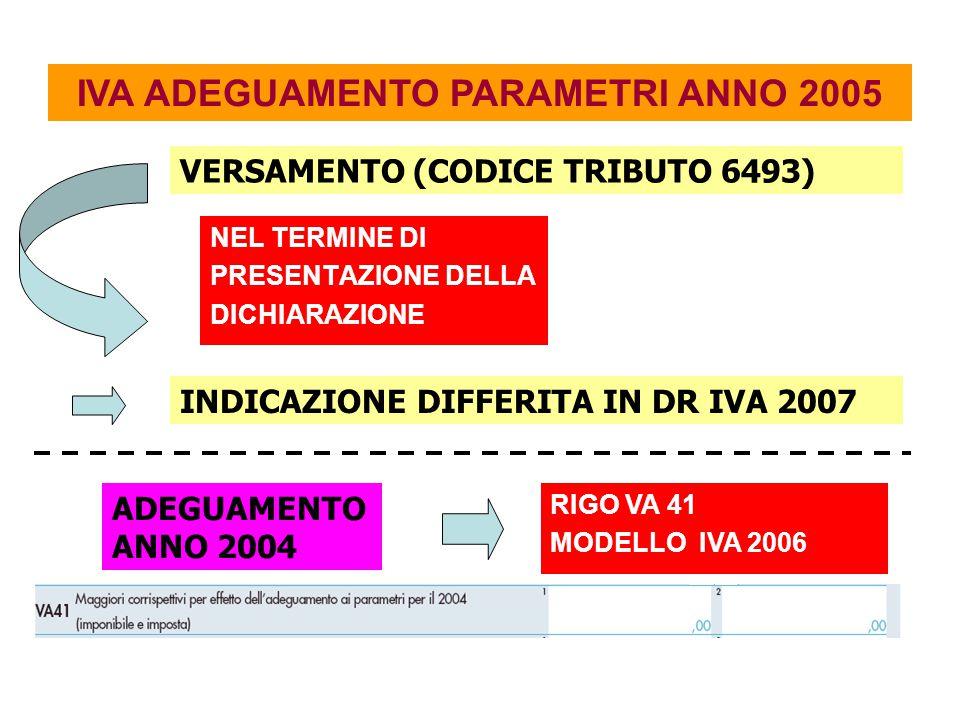 IVA ADEGUAMENTO PARAMETRI ANNO 2005
