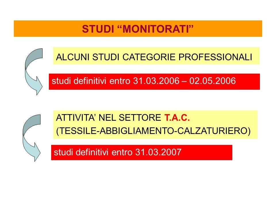 STUDI MONITORATI ALCUNI STUDI CATEGORIE PROFESSIONALI