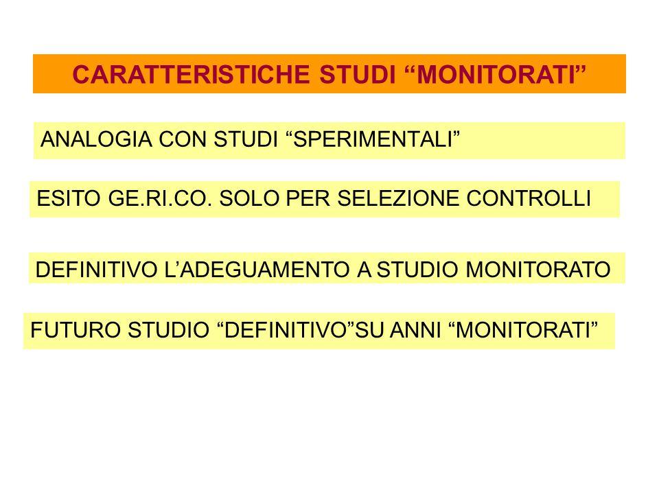 CARATTERISTICHE STUDI MONITORATI