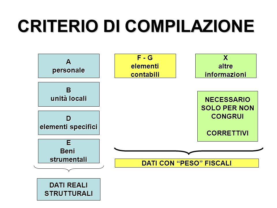 CRITERIO DI COMPILAZIONE