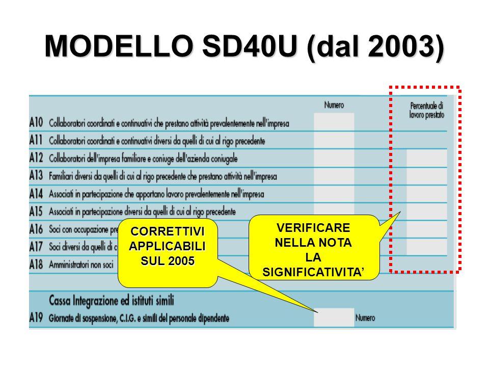 MODELLO SD40U (dal 2003) VERIFICARE CORRETTIVI NELLA NOTA APPLICABILI
