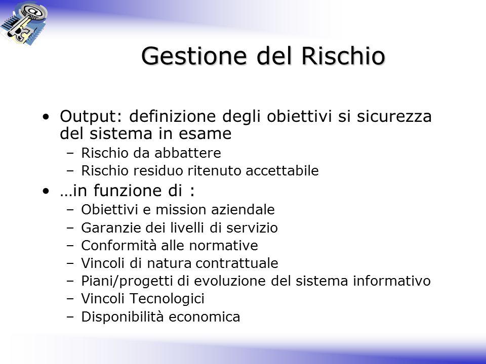 Gestione del Rischio Output: definizione degli obiettivi si sicurezza del sistema in esame. Rischio da abbattere.