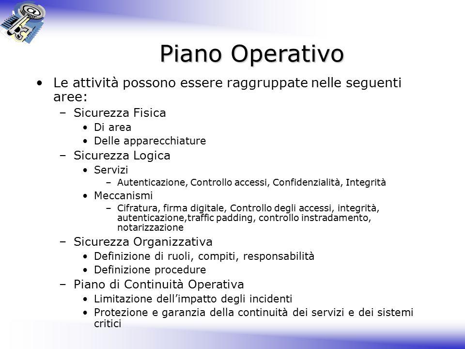 Piano Operativo Le attività possono essere raggruppate nelle seguenti aree: Sicurezza Fisica. Di area.