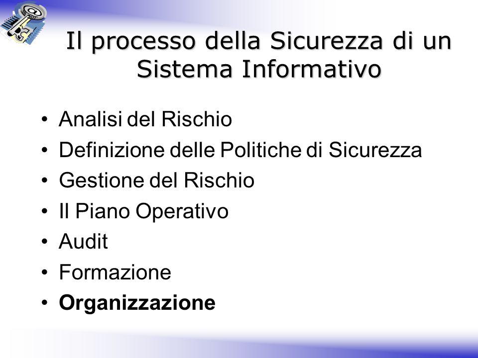 Il processo della Sicurezza di un Sistema Informativo