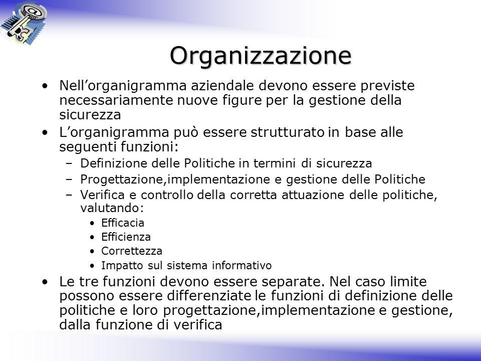 Organizzazione Nell'organigramma aziendale devono essere previste necessariamente nuove figure per la gestione della sicurezza.