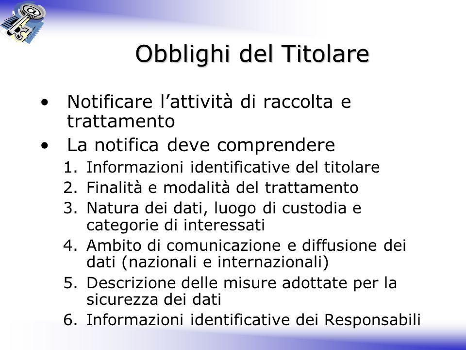 Obblighi del Titolare Notificare l'attività di raccolta e trattamento