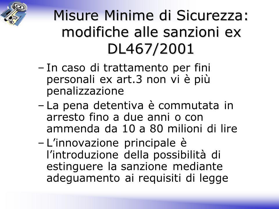 Misure Minime di Sicurezza: modifiche alle sanzioni ex DL467/2001