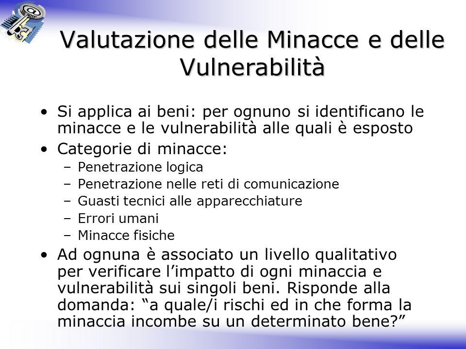 Valutazione delle Minacce e delle Vulnerabilità