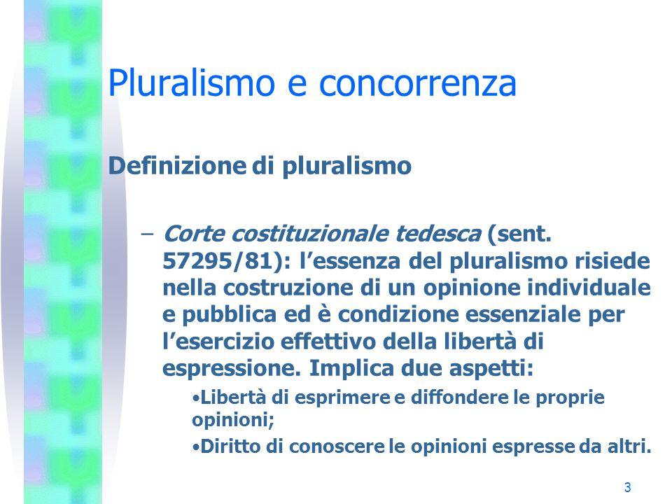 Pluralismo e concorrenza