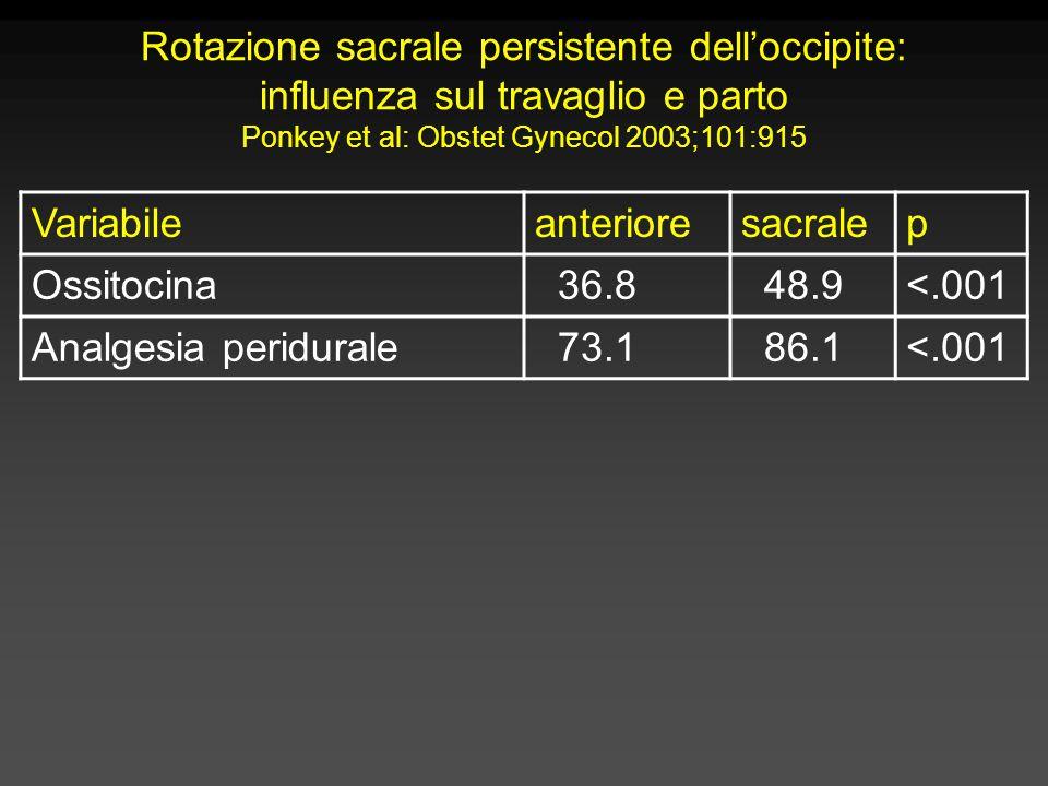 Rotazione sacrale persistente dell'occipite: influenza sul travaglio e parto Ponkey et al: Obstet Gynecol 2003;101:915