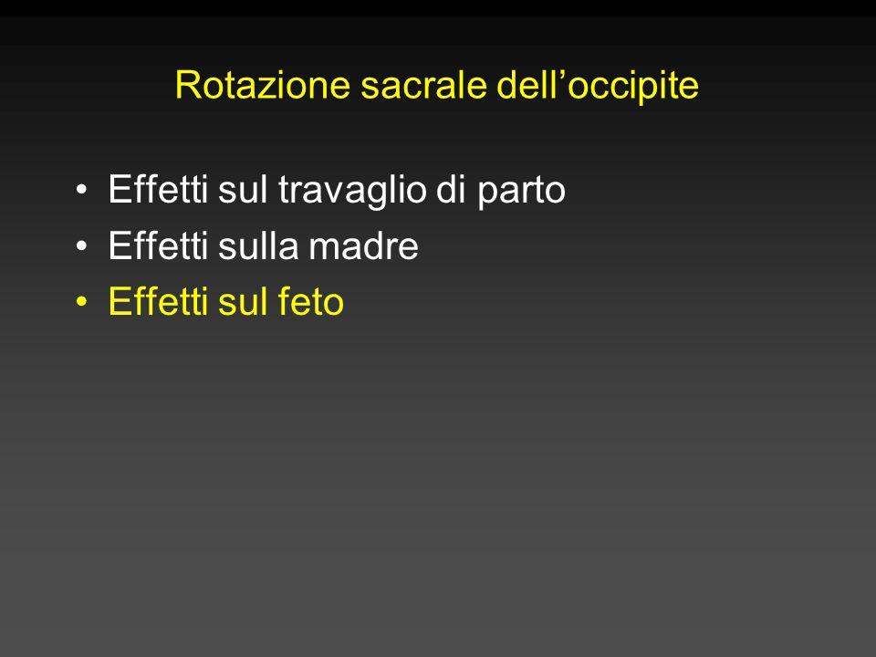 Rotazione sacrale dell'occipite