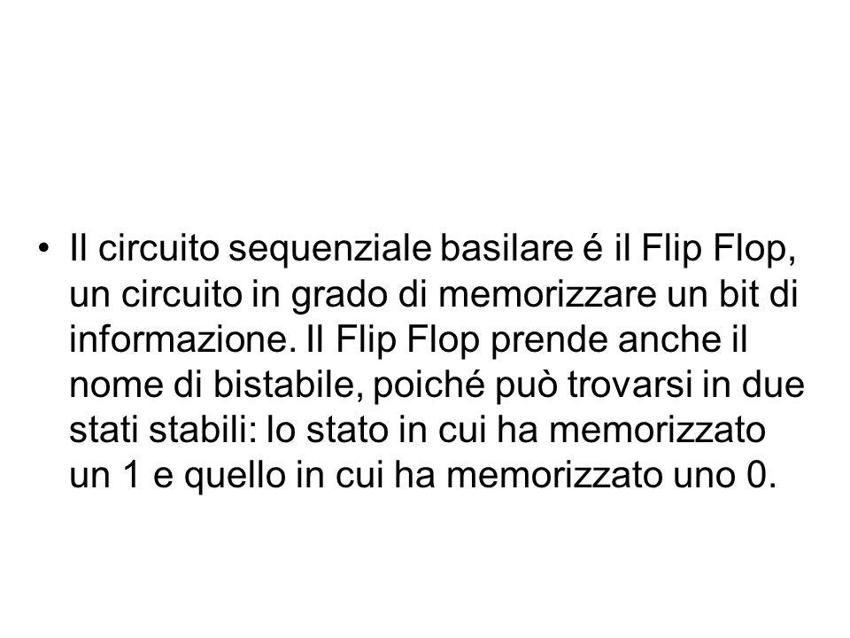 Il circuito sequenziale basilare é il Flip Flop, un circuito in grado di memorizzare un bit di informazione.