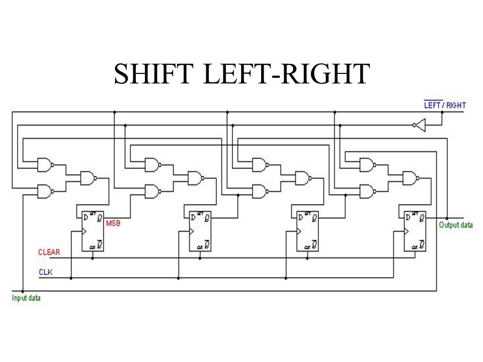 SHIFT LEFT-RIGHT