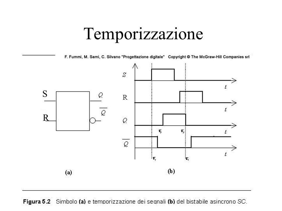 Temporizzazione R S R