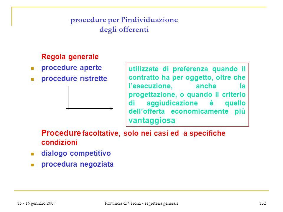 procedure per l'individuazione degli offerenti