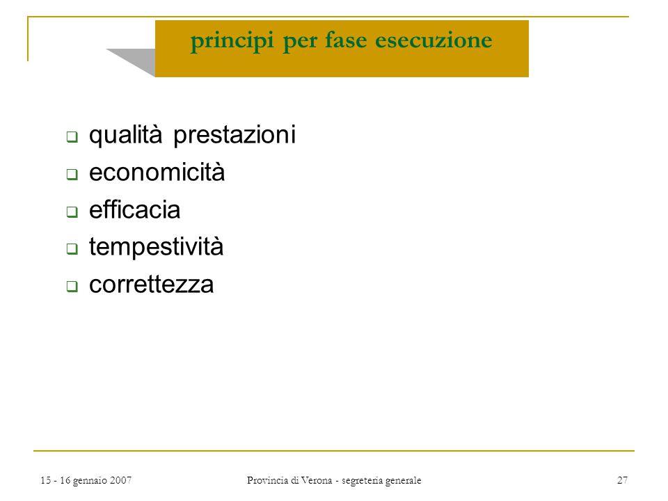 principi per fase esecuzione