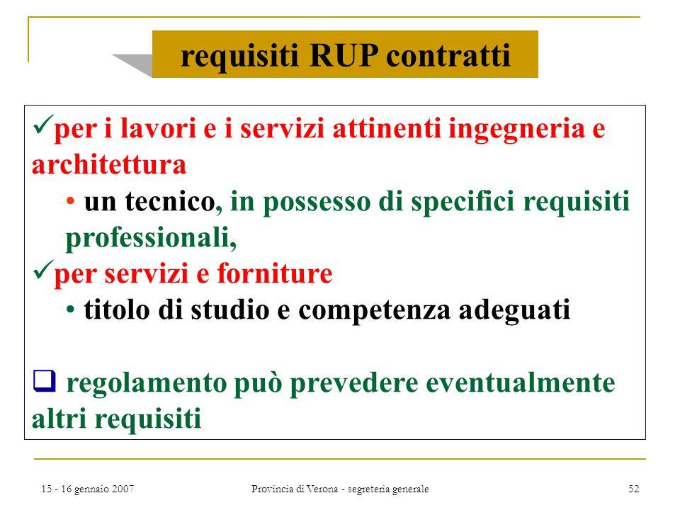 requisiti RUP contratti