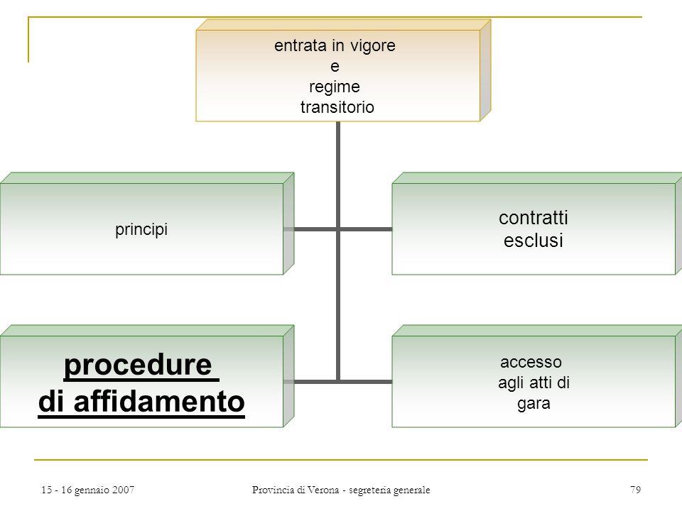 Provincia di Verona - segreteria generale