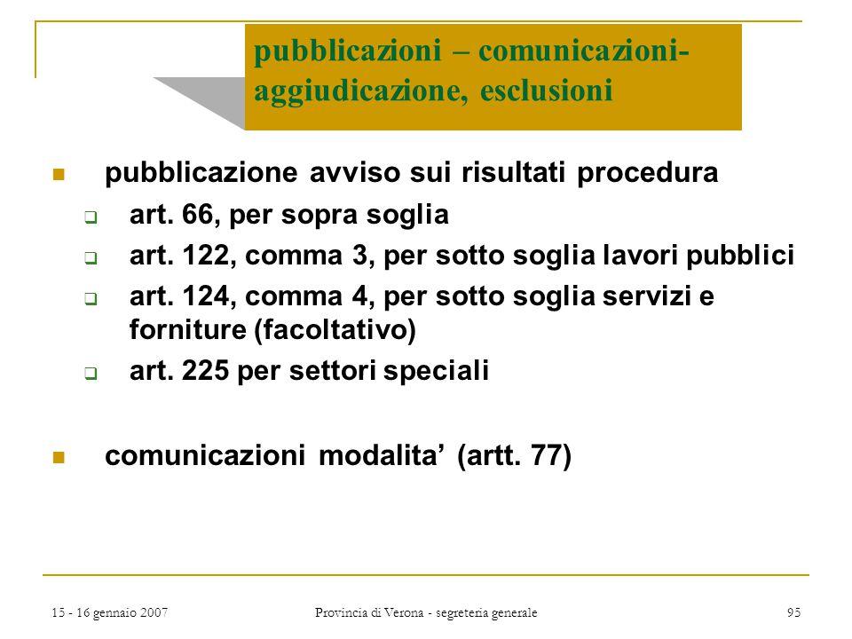 pubblicazioni – comunicazioni-aggiudicazione, esclusioni