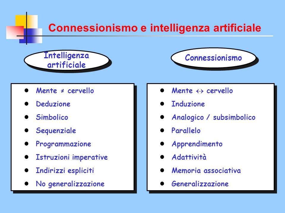 Connessionismo e intelligenza artificiale