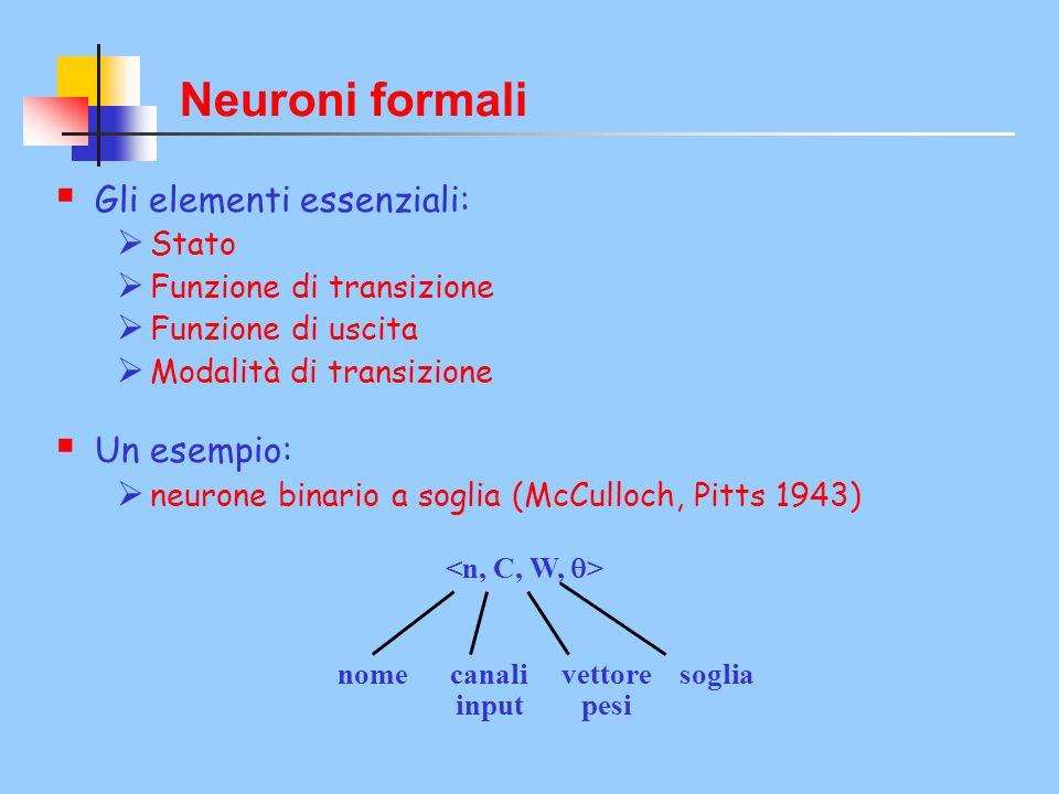 Neuroni formali Gli elementi essenziali: Un esempio: Stato