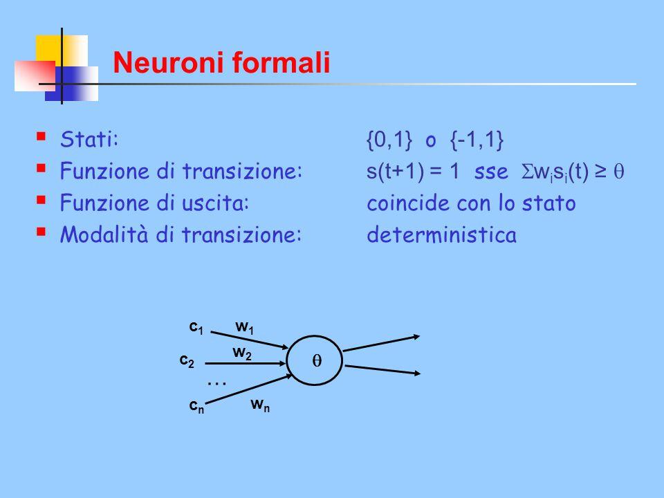Neuroni formali Stati: {0,1} o {-1,1}